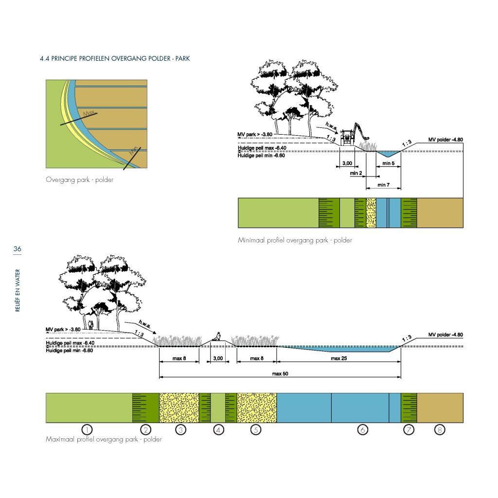 1214-rhp-beeldkwaliteitsplan-or-park21-12-9-13-print_page_36