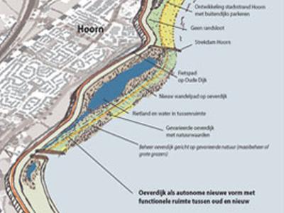Ontwerpsessies 'Overdijk'